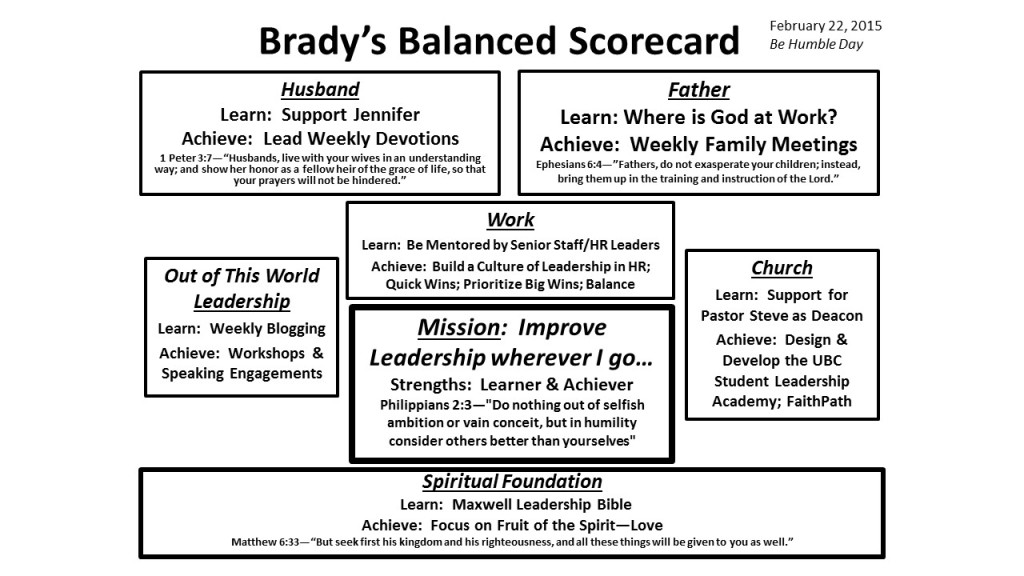 balanced scorecard and eva essay
